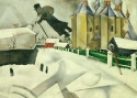 История ТСХР: М.Шагал «Улицы Витебска»